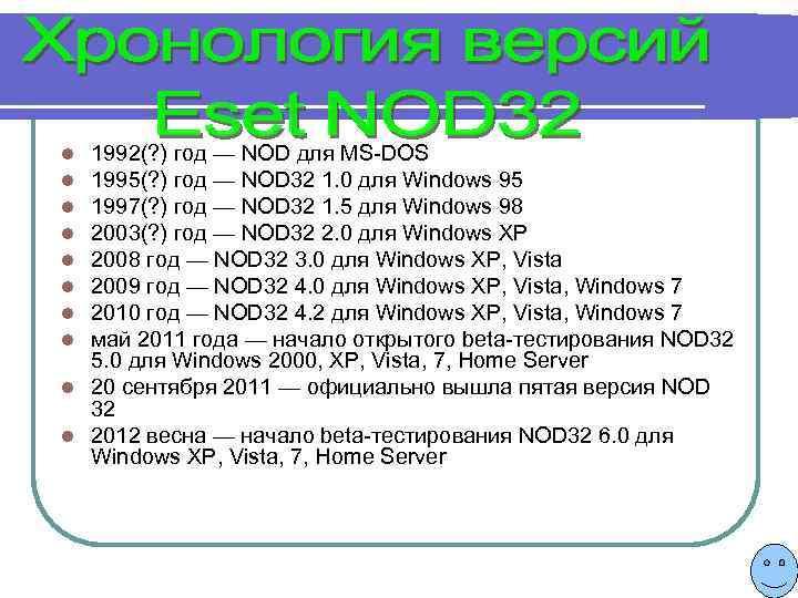 1992(? ) год — NOD для MS-DOS 1995(? ) год — NOD 32 1.