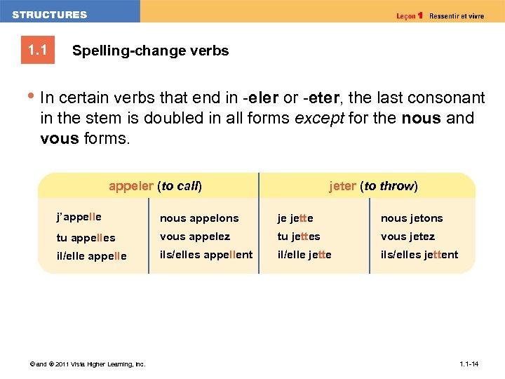 1. 1 Spelling-change verbs • In certain verbs that end in -eler or -eter,