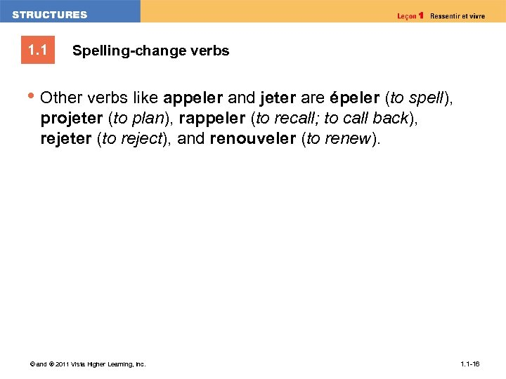1. 1 Spelling-change verbs • Other verbs like appeler and jeter are épeler (to