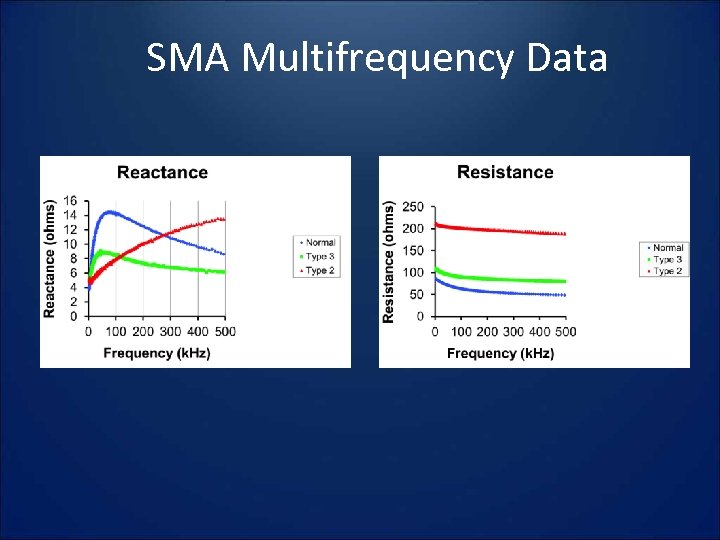 SMA Multifrequency Data