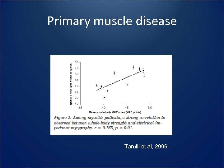 Primary muscle disease Tarulli et al, 2006
