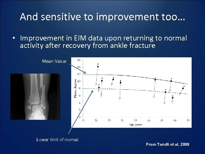 And sensitive to improvement too… • Improvement in EIM data upon returning to normal
