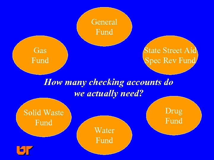 General Fund Gas Fund State Street Aid Spec Rev Fund How many checking accounts