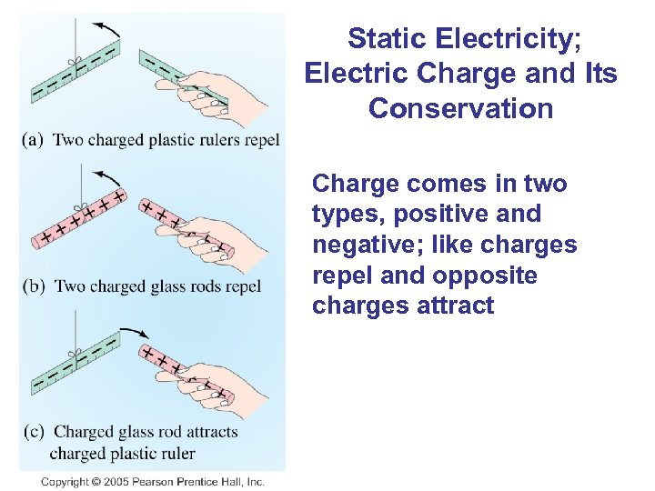 Static Electricity; Electric Charge and Its Conservation Charge comes in two types, positive