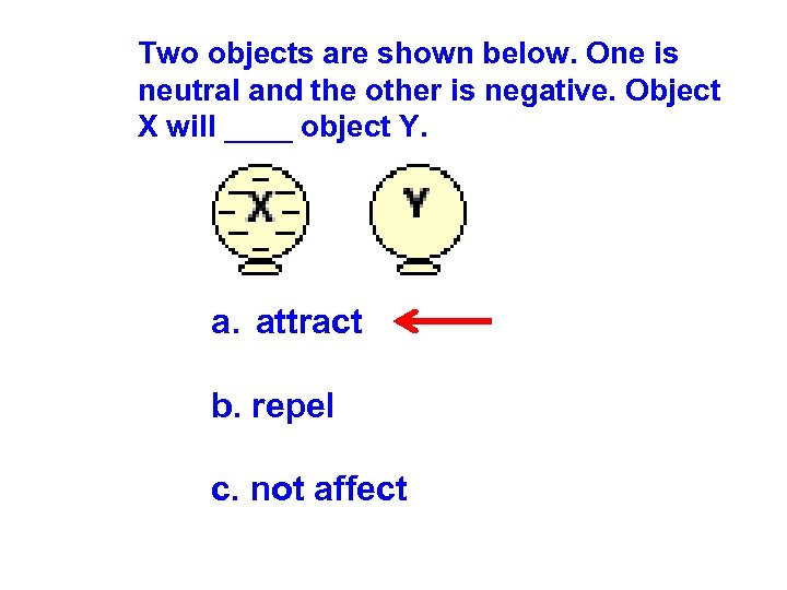 Two objects are shown below. One is neutral and the other is negative. Object