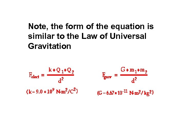 Note, the form of the equation is similar to the Law of Universal Gravitation
