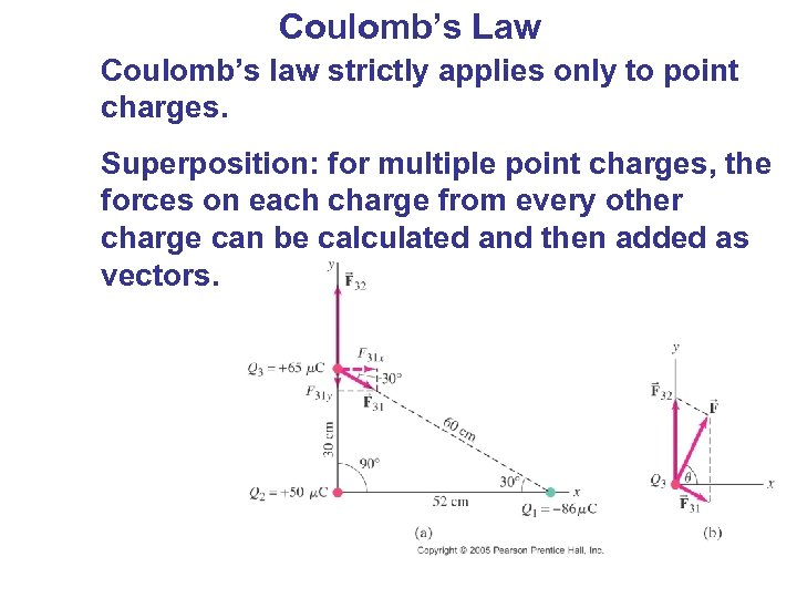 Coulomb's Law Coulomb's law strictly applies only to point charges. Superposition: for multiple