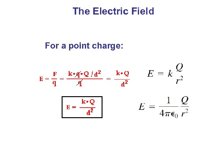 The Electric Field For a point charge: