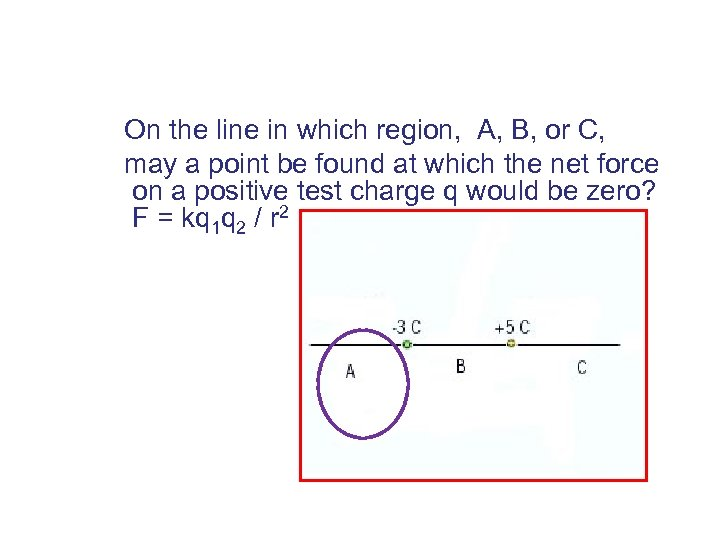 On the line in which region, A, B, or C, may a point
