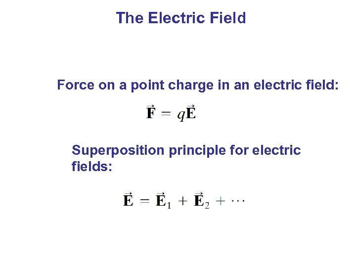 The Electric Field Force on a point charge in an electric field: Superposition principle