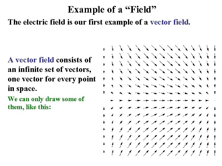 """Example of a """"Field"""" The electric field is our first example of a vector"""