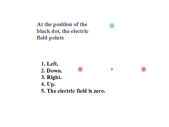 At the position of the black dot, the electric field points 1. Left. 2.