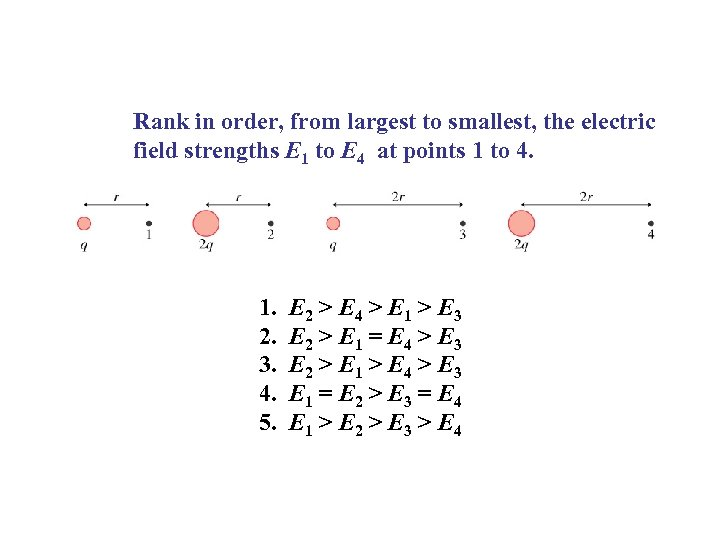 Rank in order, from largest to smallest, the electric field strengths E 1 to