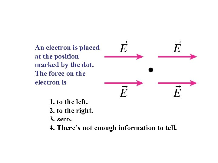 An electron is placed at the position marked by the dot. The force on