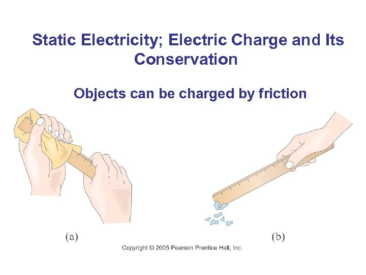 Static Electricity; Electric Charge and Its Conservation Objects can be charged by friction