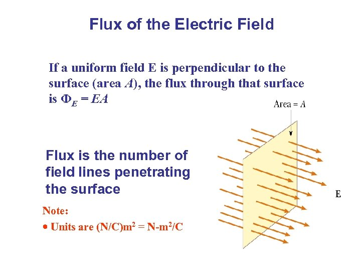 Flux of the Electric Field If a uniform field E is perpendicular to the