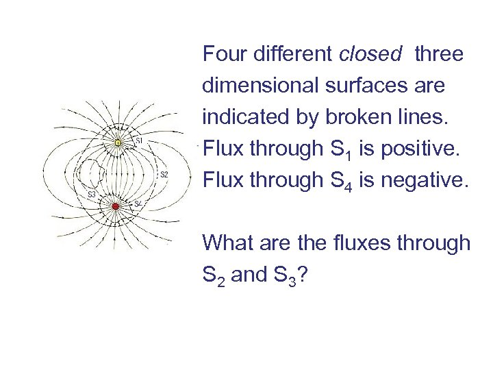 Four different closed three dimensional surfaces are indicated by broken lines. Flux through