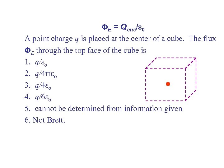 ΦE = Qenc/ 0 A point charge q is placed at the center of
