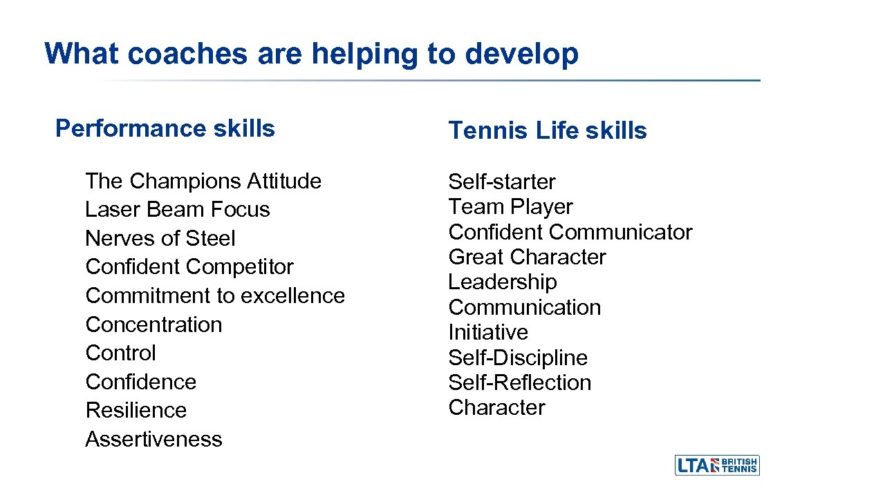 What coaches are helping to develop Performance skills The Champions Attitude Laser Beam Focus