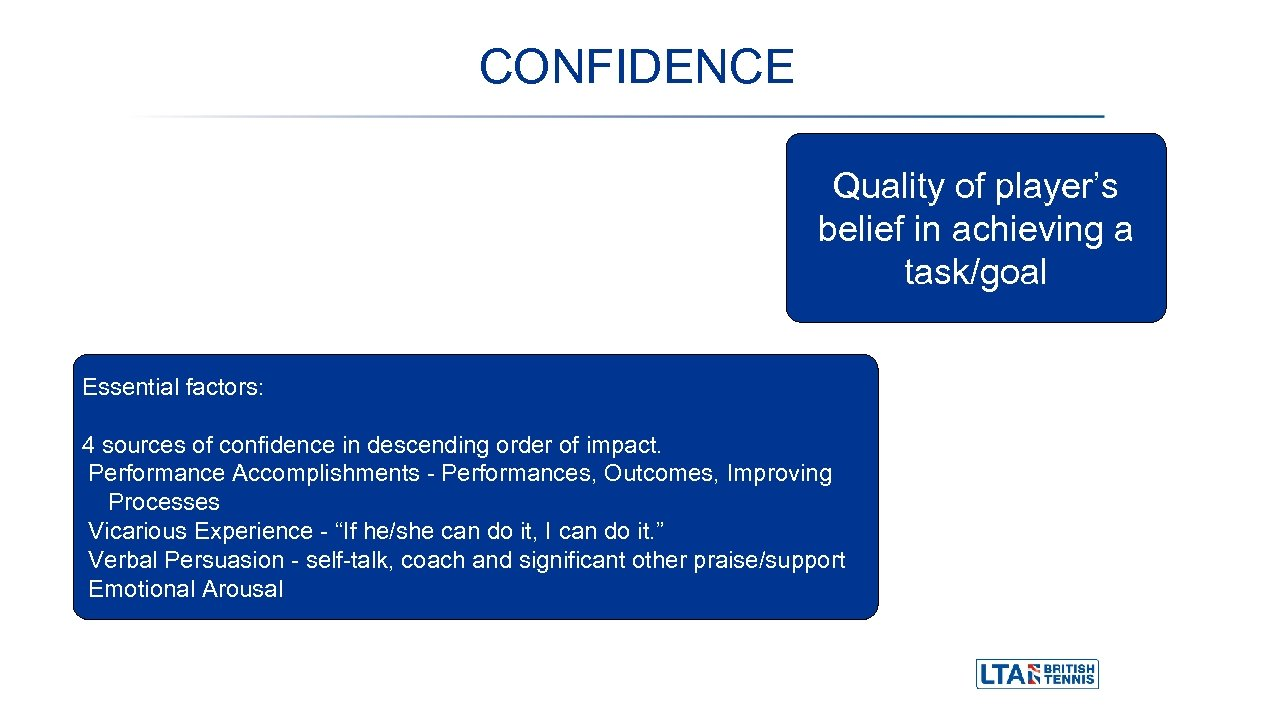 CONFIDENCE Quality of player's belief in achieving a task/goal Essential factors: 4 sources of