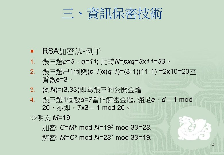 三、資訊保密技術 ¡ RSA加密法-例子 張三選p=3,q=11; 此時N=pxq=3 x 11=33。 2. 張三選出 1個與(p-1)x(q-1)=(3 -1)(11 -1) =2 x