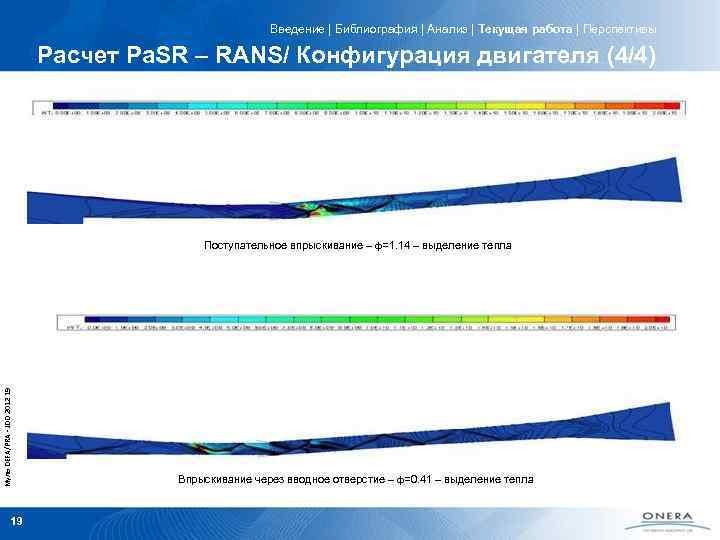 Введение   Библиография   Анализ   Текущая работа   Перспективы Расчет Pa. SR –