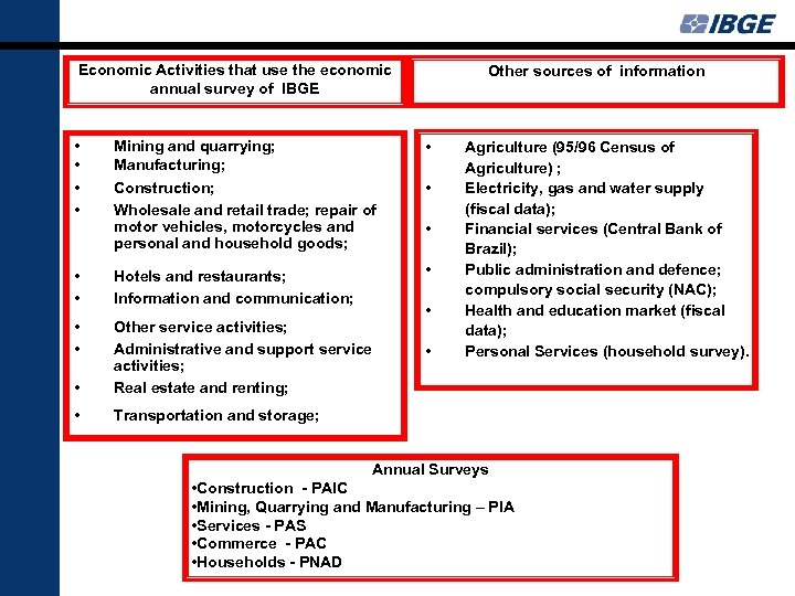 Economic Activities that use the economic annual survey of IBGE • • Other sources