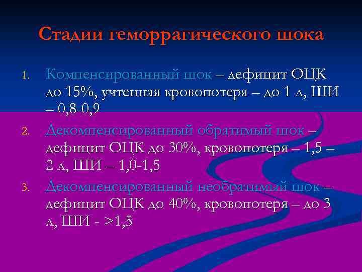Стадии геморрагического шока 1. 2. 3. Компенсированный шок – дефицит ОЦК до 15%, учтенная
