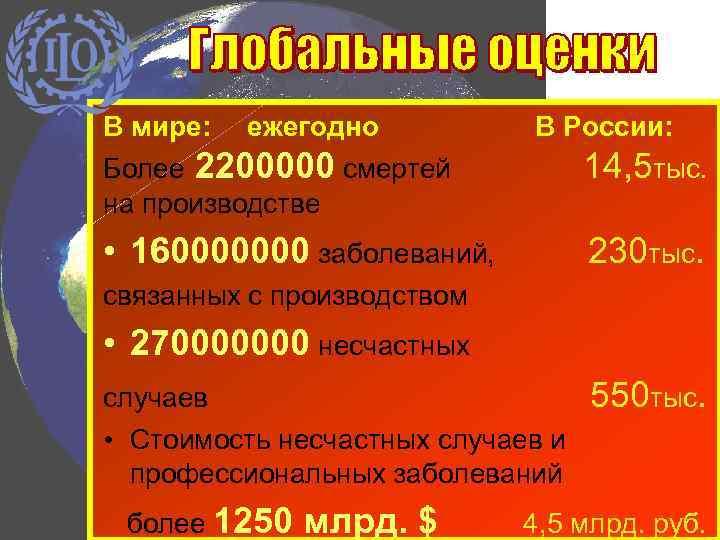 В мире: ежегодно Более 2200000 смертей на производстве В России: 14, 5 тыс. •