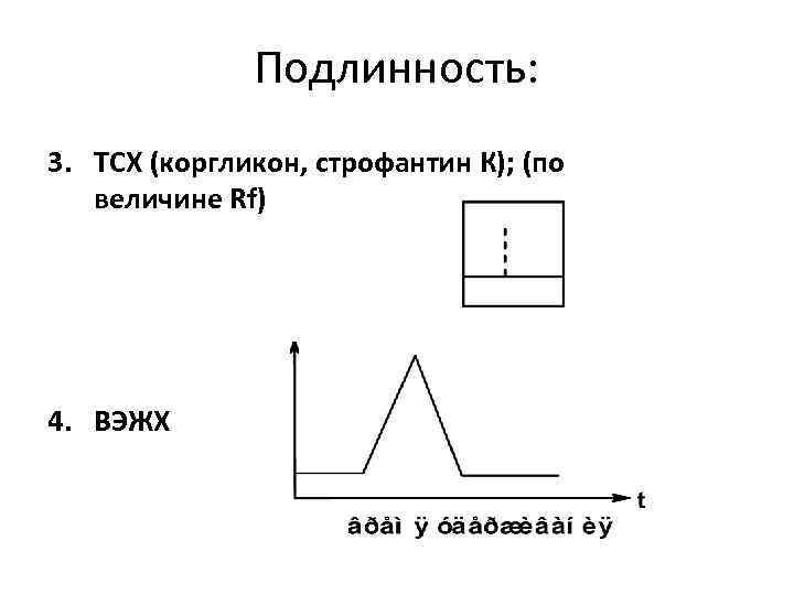 Подлинность: 3. ТСХ (коргликон, строфантин К); (по величине Rf) 4. ВЭЖХ