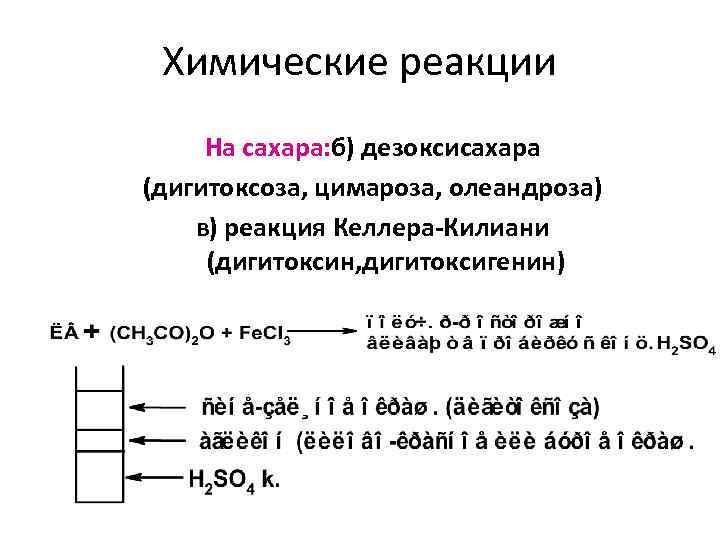 Химические реакции На сахара: б) дезоксисахара (дигитоксоза, цимароза, олеандроза) в) реакция Келлера-Килиани (дигитоксин, дигитоксигенин)