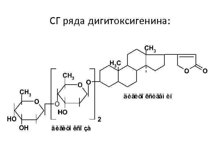 СГ ряда дигитоксигенина: