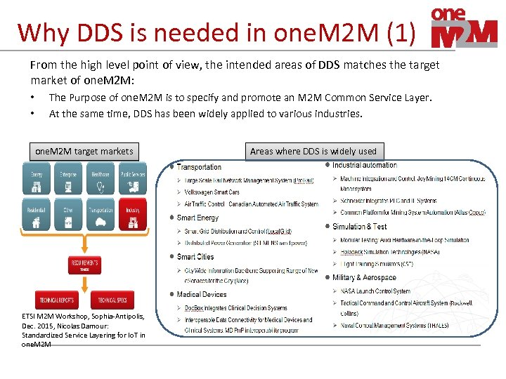 Why DDS is needed in one. M 2 M (1) From the high level