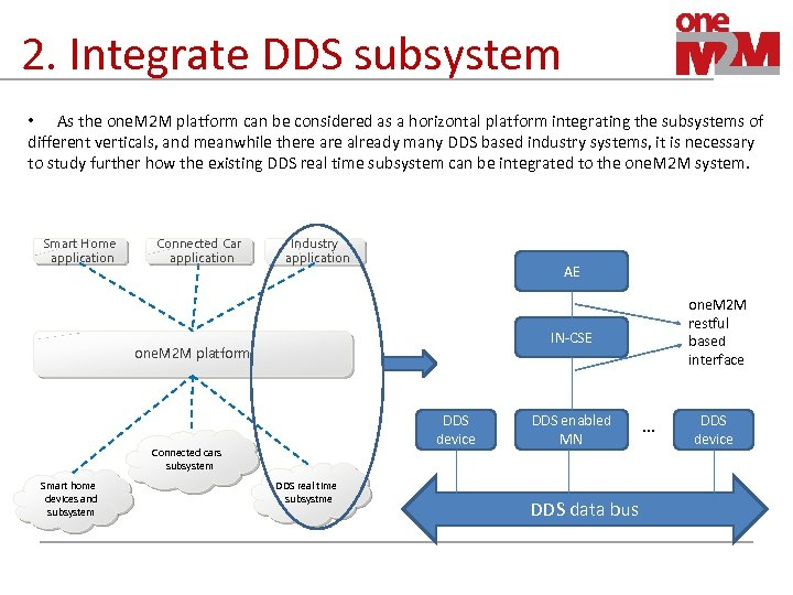 2. Integrate DDS subsystem • As the one. M 2 M platform can be