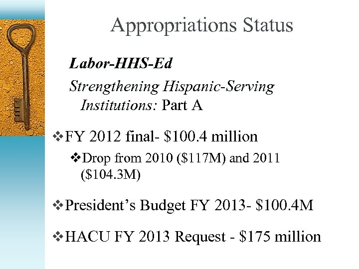 Appropriations Status Labor-HHS-Ed Strengthening Hispanic-Serving Institutions: Part A v FY 2012 final- $100. 4