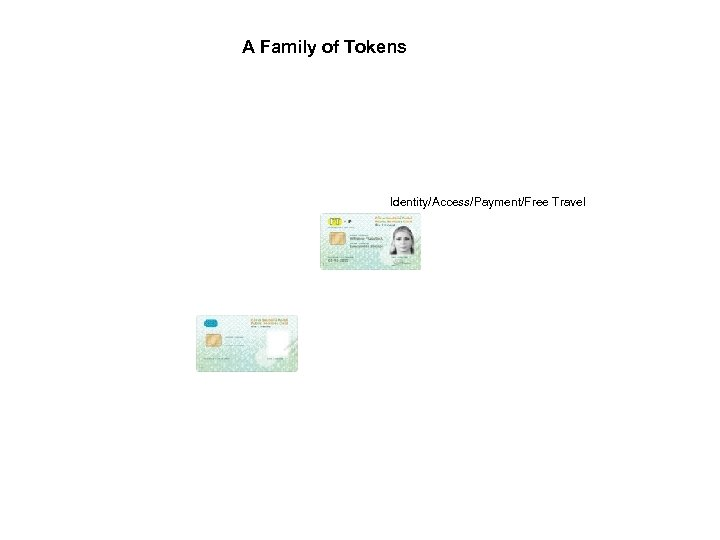 A Family of Tokens Identity/Access/Payment/Free Travel