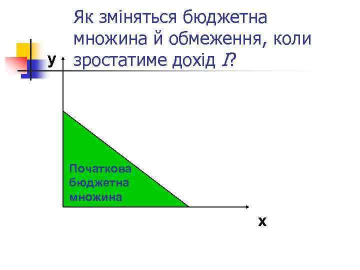 Як зміняться бюджетна множина й обмеження, коли y зростатиме дохід І? Початкова бюджетна множина