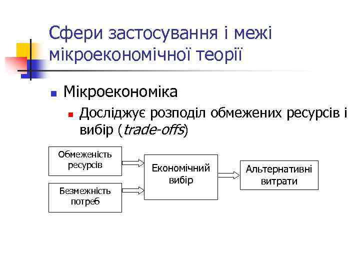 Сфери застосування і межі мікроекономічної теорії n Мікроекономіка n Досліджує розподіл обмежених ресурсів і