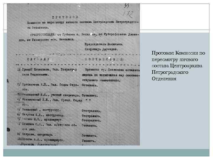 Протокол Комиссии по пересмотру личного состава Центроархива Петроградского Отделения