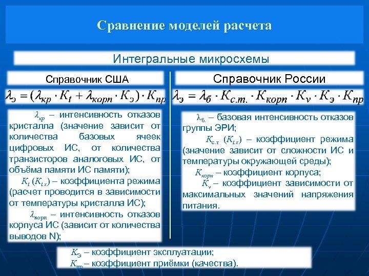 Сравнение моделей расчета Интегральные микросхемы Справочник США Справочник России λкр – интенсивность отказов кристалла