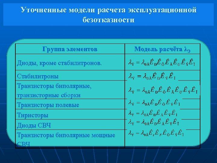 Уточненные модели расчета эксплуатационной безотказности Группа элементов Диоды, кроме стабилитронов. Стабилитроны Транзисторы биполярные, транзисторные