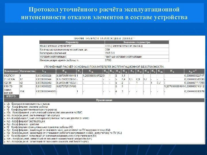 Протокол уточнённого расчёта эксплуатационной интенсивности отказов элементов в составе устройства