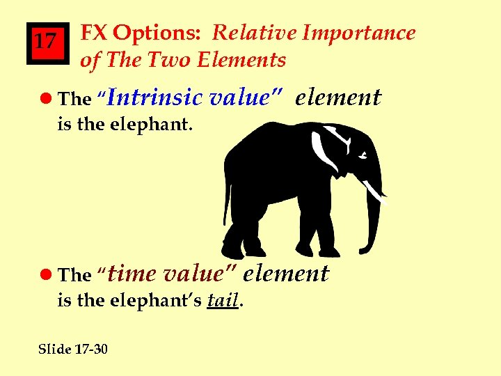 """17 FX Options: Relative Importance of The Two Elements l The """"Intrinsic is the"""