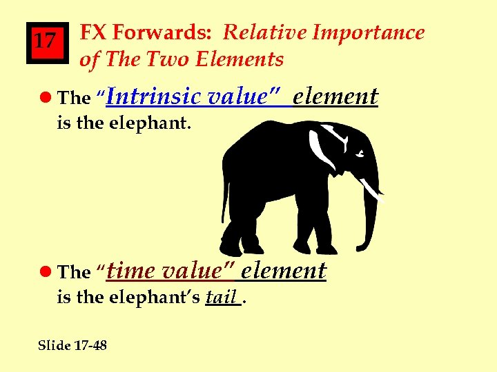"""17 FX Forwards: Relative Importance of The Two Elements l The """"Intrinsic is the"""