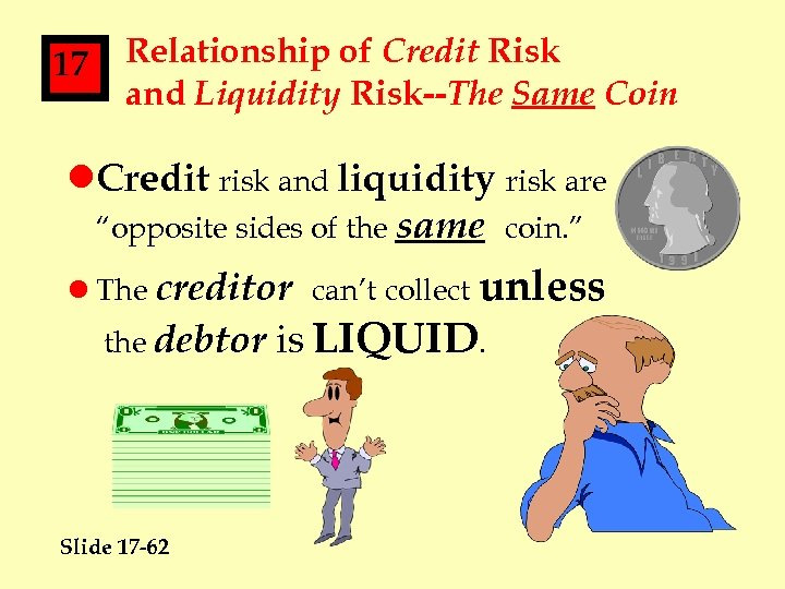 17 Relationship of Credit Risk and Liquidity Risk--The Same Coin l. Credit risk and