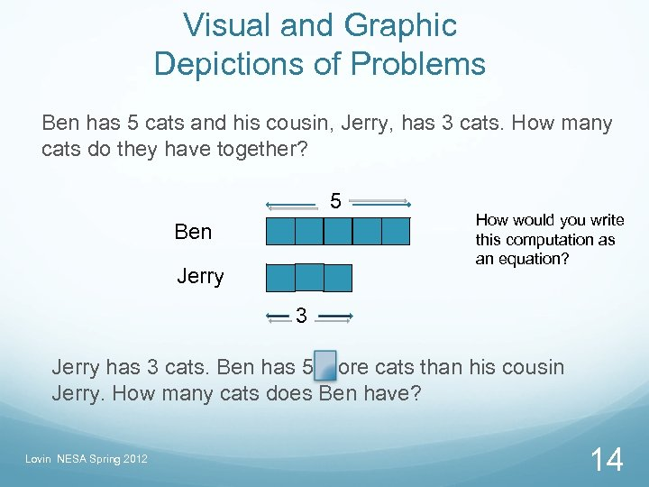 Visual and Graphic Depictions of Problems Ben has 5 cats and his cousin, Jerry,