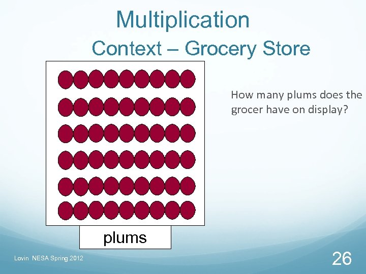Multiplication Context – Grocery Store How many plums does the grocer have on display?