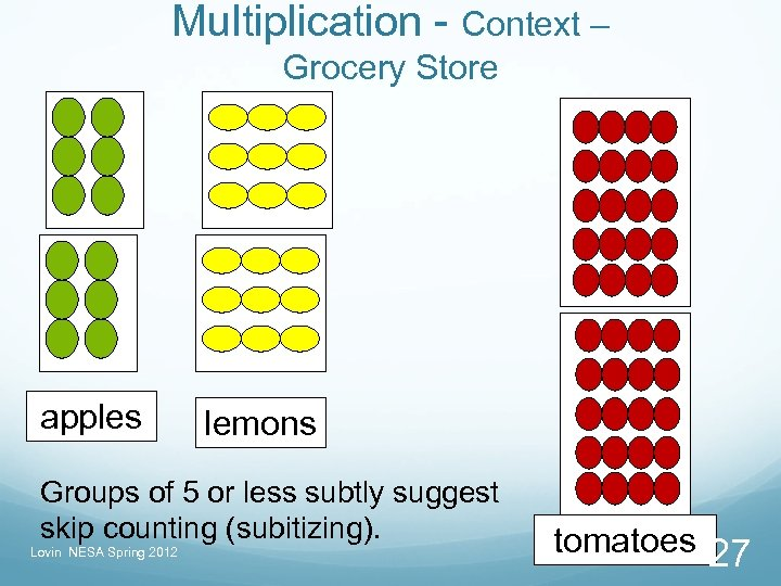 Multiplication - Context – Grocery Store apples lemons Groups of 5 or less subtly