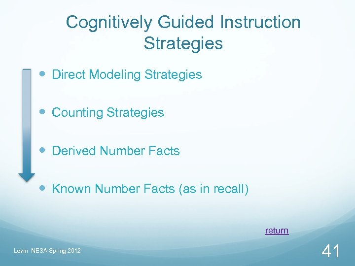 Cognitively Guided Instruction Strategies Direct Modeling Strategies Counting Strategies Derived Number Facts Known Number