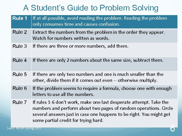 A Student's Guide to Problem Solving Rule 1 If at all possible, avoid reading
